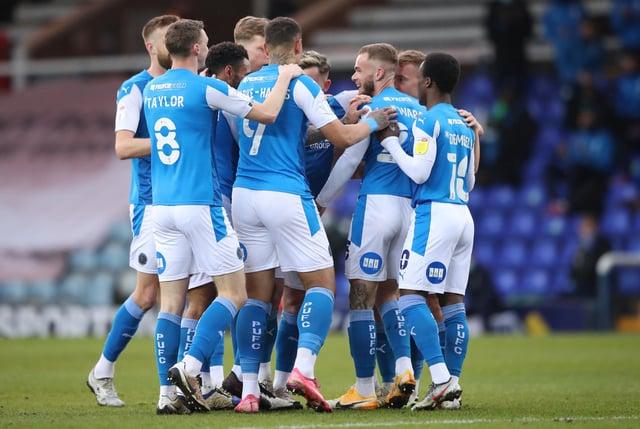 Peterborough United's bizarre £2m squad market value drop compared to Charlton, Burton & more